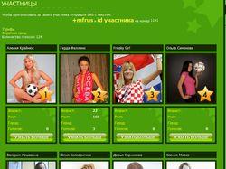 SMS Голосование Мисс Футбольная Россия