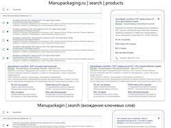 manupackaging.ru // Google Adwords