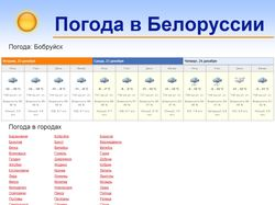 Погода в Белоруссии