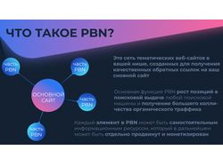 Быстрый рост в гугл - профессиональные pbn-сети