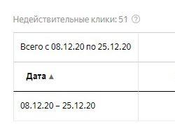 Рся для магазина сухих смесей по Москве и Области