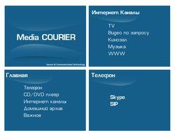 Дизайн интерфейса для Media Courier