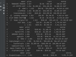 Париснг крипто биржа 2p2.binance