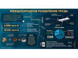 Дизайн инфографики