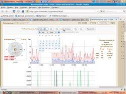 Drupal-модуль визуализации данных GSM-анемометров