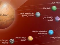 Анимация на сайт c реагирующими объектами