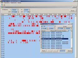 Хранение и обработка аудиоданных