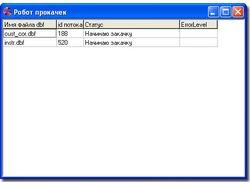 Многопоточная программа прокачки данных.