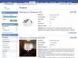 Продажа и аренда недвижимости в Крыму