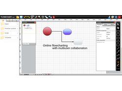 Онлайн редактор диаграмм.