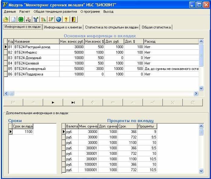 Модуль мониторинга банковских вкладов ИБС Работа № Портфолио  Модуль мониторинга банковских вкладов ИБС