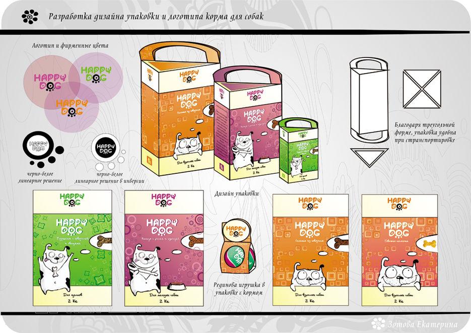 Что входит в дизайн упаковки