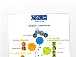 Плакат для ОБСЕ