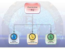 Органиграмма-дизайн раздела