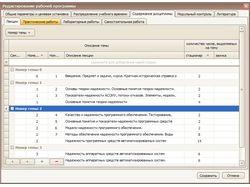 Система управления документацией преподавателя