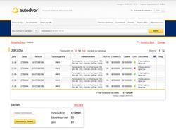 Дизайн внутренних страниц для каталога запчастей