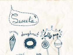 Плакат про сладости