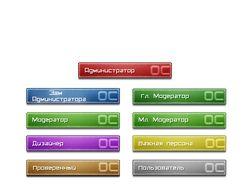 Иконки групп для One-Cs