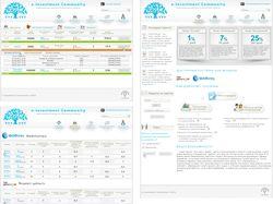 E-Investment Community