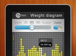 Программа контроля курса тренировок, iPad / iPhone