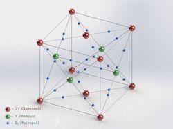 Модель кристалической решетки