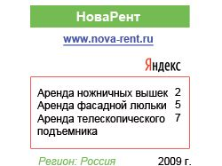 Сайт аренды строительного оборудования